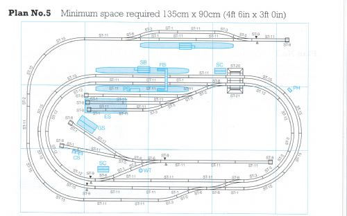 ST-PL5 Peco: Complete Track package for Peco Setrack Plan #5